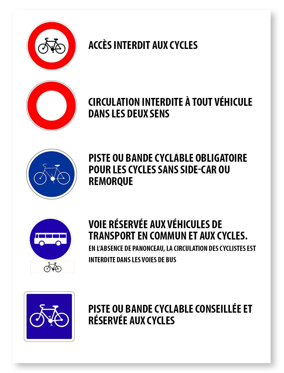 signal vélo