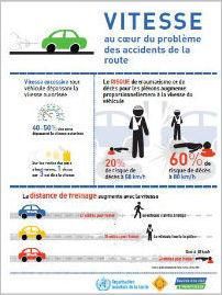 infographie 4e semaine mondiale sécurité routière