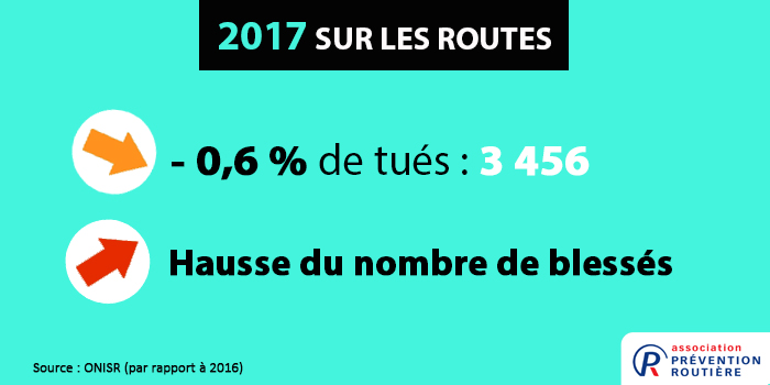 mortalité routière 2017