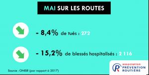 Accidentalité routière mai 2018