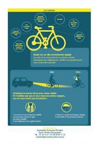 Visibilité à vélo