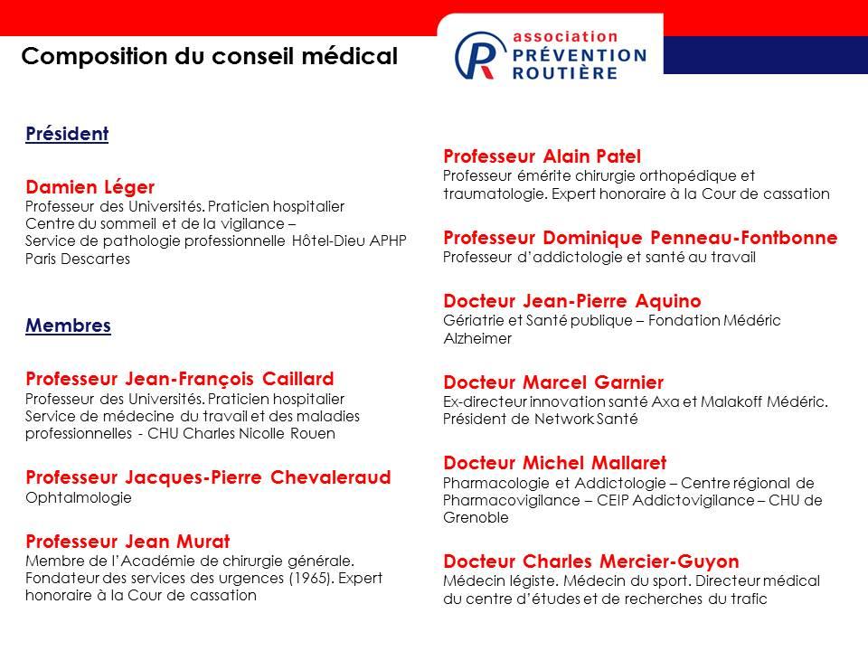 Conseil médical 2019