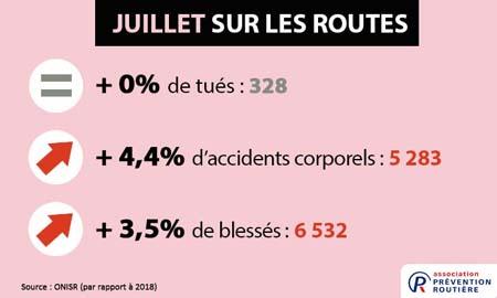 mortalité routière juillet 2019