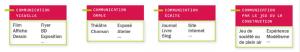 Clés-éducation-routière-catégories
