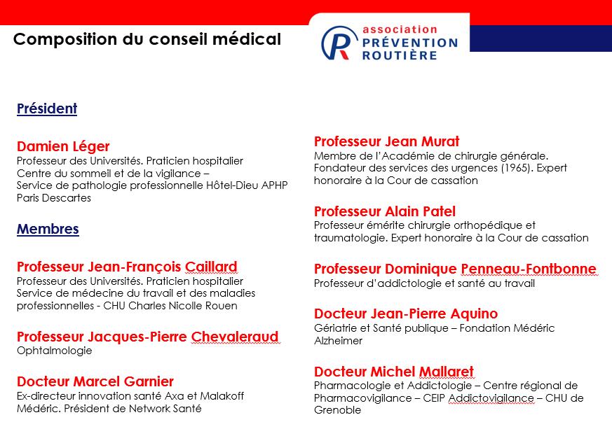 Conseil médical 2020